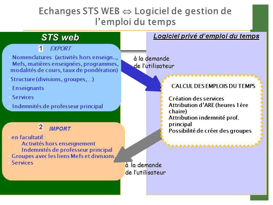 14 Echanges STS WEB Logiciel de gestion de lemploi du temps STS web Logiciel privé demploi du temps EXPORT Nomenclatures (activités hors enseign.., Me