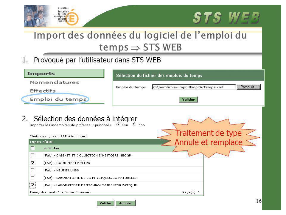 16 Import des données du logiciel de lemploi du temps STS WEB 1.Provoqué par lutilisateur dans STS WEB 2.Sélection des données à intégrer Traitement d
