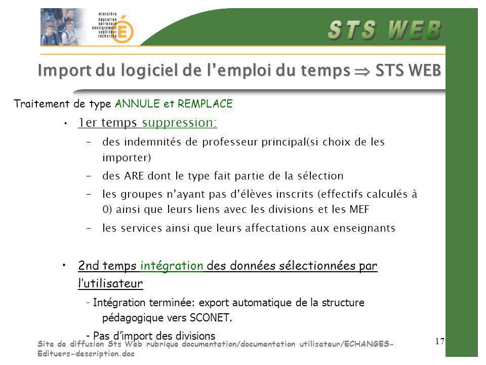 17 Import du logiciel de lemploi du temps STS WEB Traitement de type ANNULE et REMPLACE 1er temps suppression: –des indemnités de professeur principal