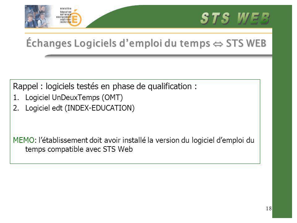 18 Échanges Logiciels demploi du temps STS WEB Rappel : logiciels testés en phase de qualification : 1.Logiciel UnDeuxTemps (OMT) 2.Logiciel edt (INDEX-EDUCATION) MEMO: létablissement doit avoir installé la version du logiciel demploi du temps compatible avec STS Web