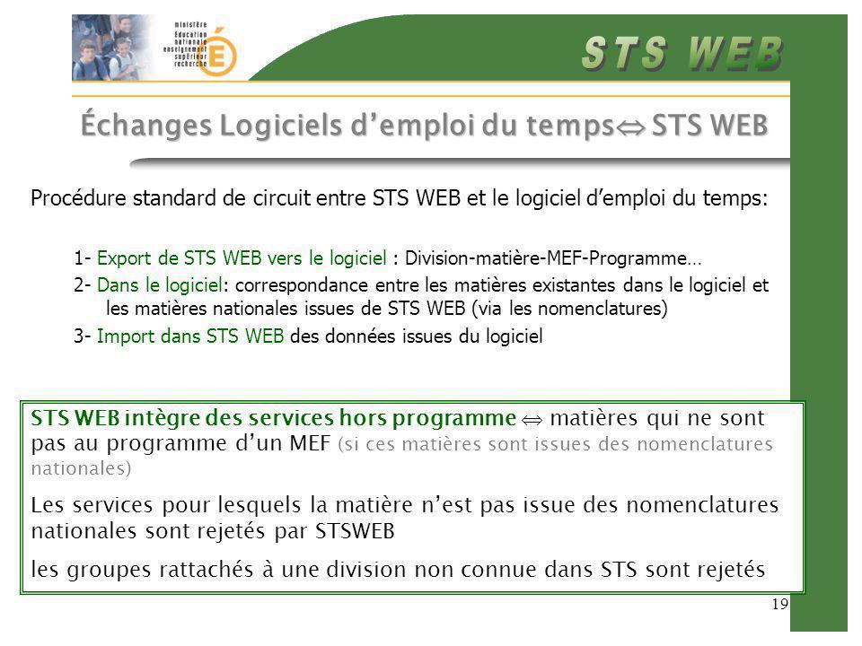 19 Échanges Logiciels demploi du temps STS WEB Procédure standard de circuit entre STS WEB et le logiciel demploi du temps: 1- Export de STS WEB vers