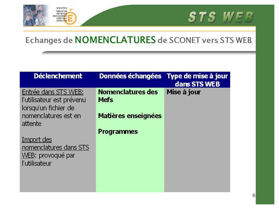 6 Echanges de NOMENCLATURES de SCONET vers STS WEB
