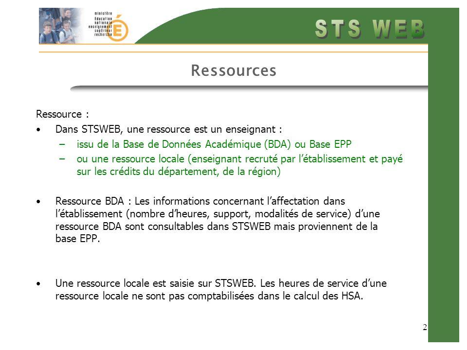 2 Ressources Ressource : Dans STSWEB, une ressource est un enseignant : –issu de la Base de Données Académique (BDA) ou Base EPP –ou une ressource loc
