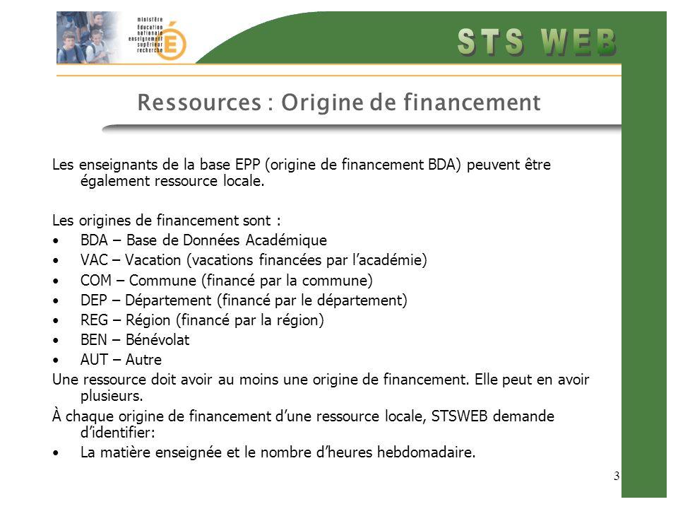 3 Ressources : Origine de financement Les enseignants de la base EPP (origine de financement BDA) peuvent être également ressource locale. Les origine