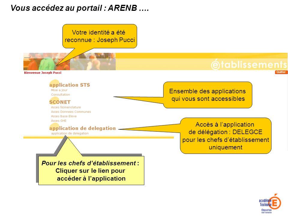 Vous accédez au portail : ARENB …. Votre identité a été reconnue : Joseph Pucci Ensemble des applications qui vous sont accessibles Accès à lapplicati