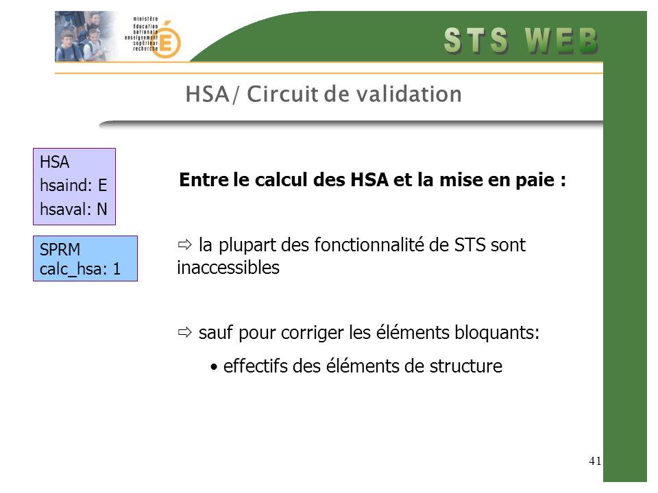 41 HSA/ Circuit de validation HSA hsaind: E hsaval: N SPRM calc_hsa: 1 Entre le calcul des HSA et la mise en paie : la plupart des fonctionnalité de STS sont inaccessibles sauf pour corriger les éléments bloquants: effectifs des éléments de structure