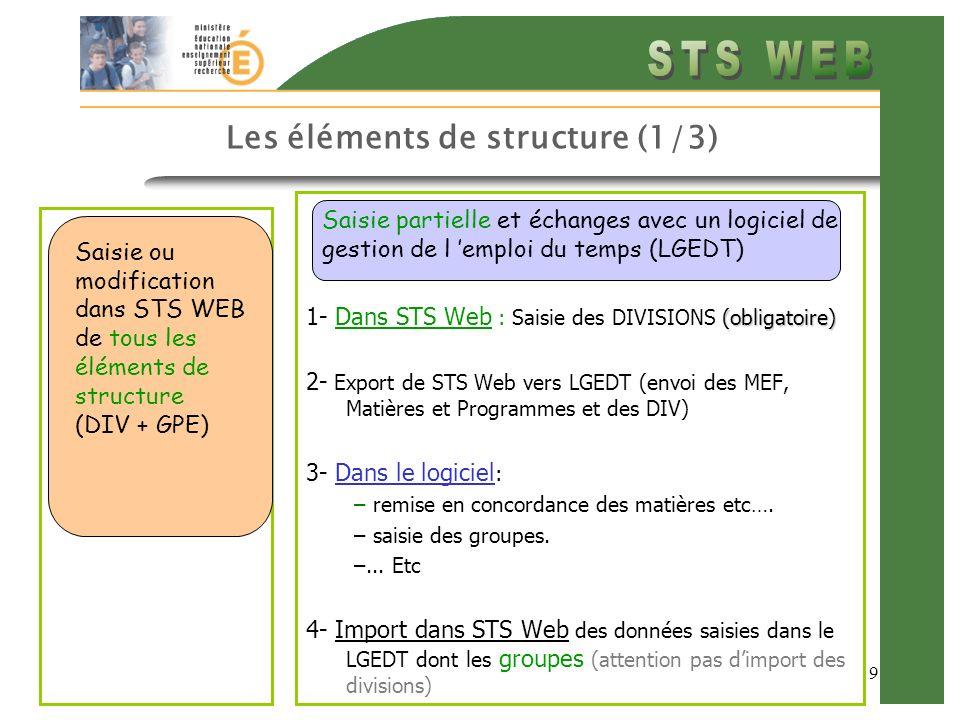 9 Les éléments de structure (1/3) (obligatoire) 1- Dans STS Web : Saisie des DIVISIONS (obligatoire) 2- Export de STS Web vers LGEDT (envoi des MEF, Matières et Programmes et des DIV) 3- Dans le logiciel : – remise en concordance des matières etc….