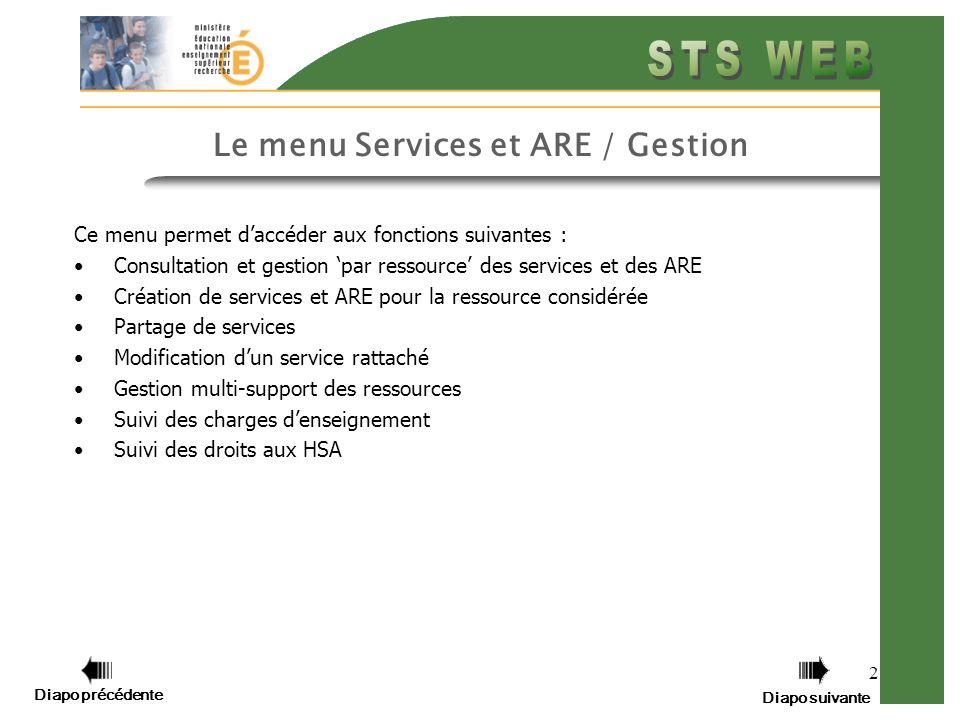 Diapo précédente Diapo suivante 2 Le menu Services et ARE / Gestion Ce menu permet daccéder aux fonctions suivantes : Consultation et gestion par ress