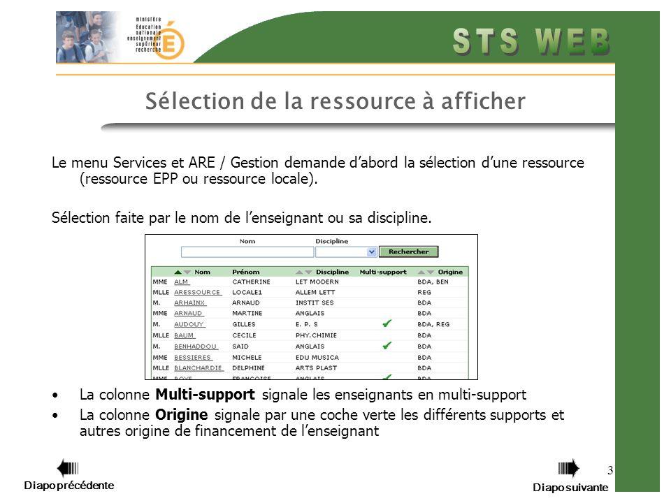 Diapo précédente Diapo suivante 3 Sélection de la ressource à afficher Le menu Services et ARE / Gestion demande dabord la sélection dune ressource (ressource EPP ou ressource locale).