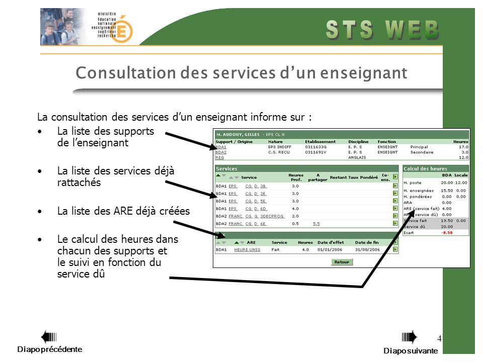 Diapo précédente Diapo suivante 4 Consultation des services dun enseignant La consultation des services dun enseignant informe sur : La liste des supp