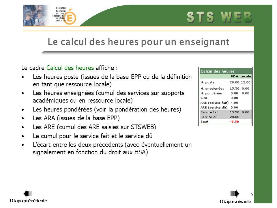 Diapo précédente Diapo suivante 5 Le calcul des heures pour un enseignant Le cadre Calcul des heures affiche : Les heures poste (issues de la base EPP