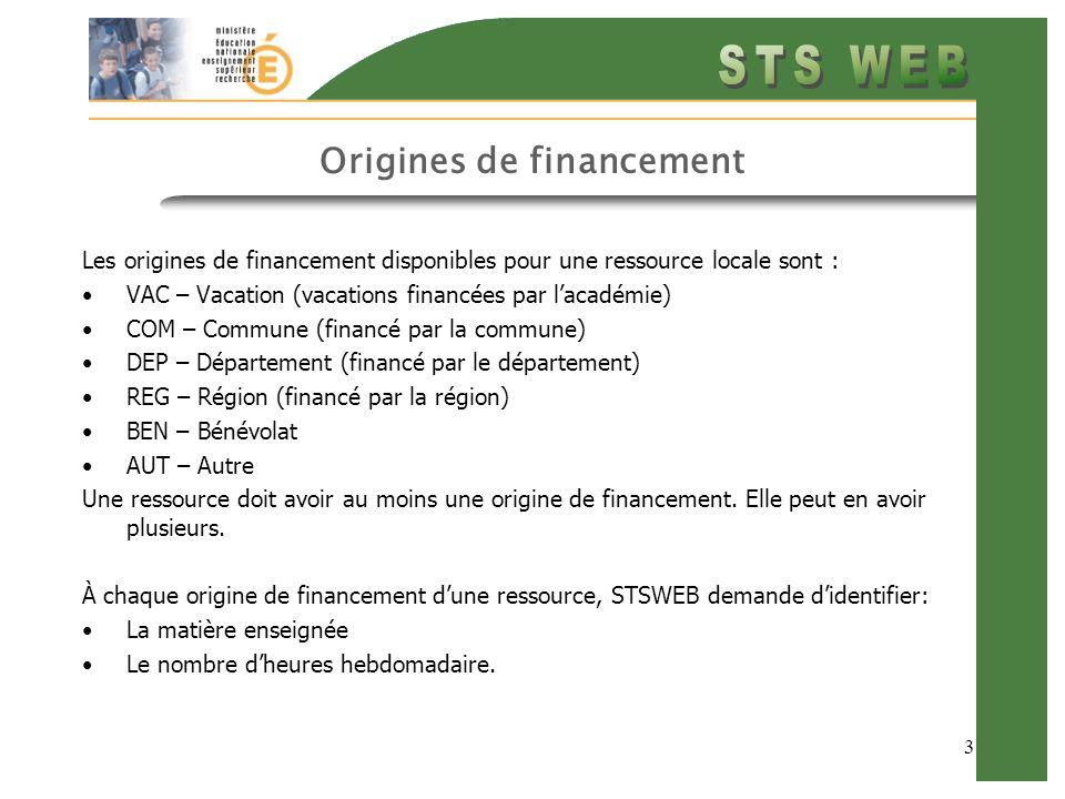 3 Origines de financement Les origines de financement disponibles pour une ressource locale sont : VAC – Vacation (vacations financées par lacadémie)