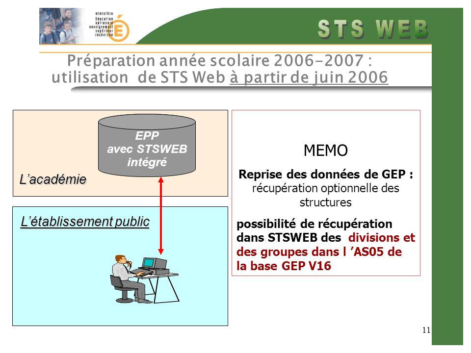 10 Année scolaire 2005-2006 : utilisation de GEP- STS jusquà fin juillet 2006 HSA, Campagnes évolutives GET EPP STSBEELacadémie Létablissement public Échanges Télé2P G E P 2005-2006 Bascule dannée