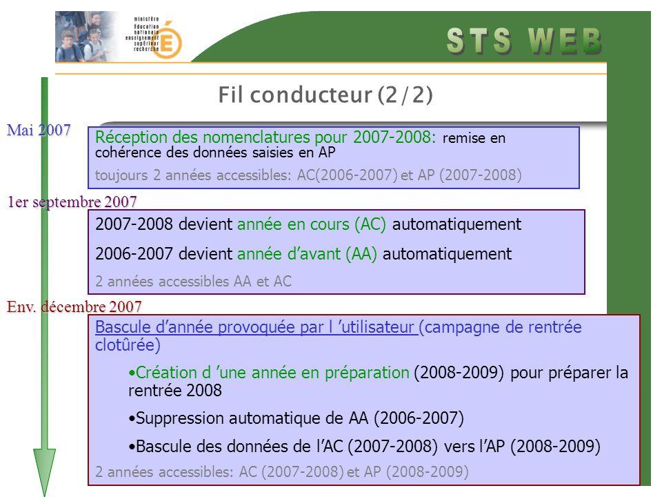 6 Fil conducteur (1/2) Démarrage généralisation année en préparation: Année scolaire 2006-2007 1 seule année accessible AP Mai-juin 2006 1er septembre 2006 2006-2007 devient année en cours automatiquement 1 seule année accessible AC Env.