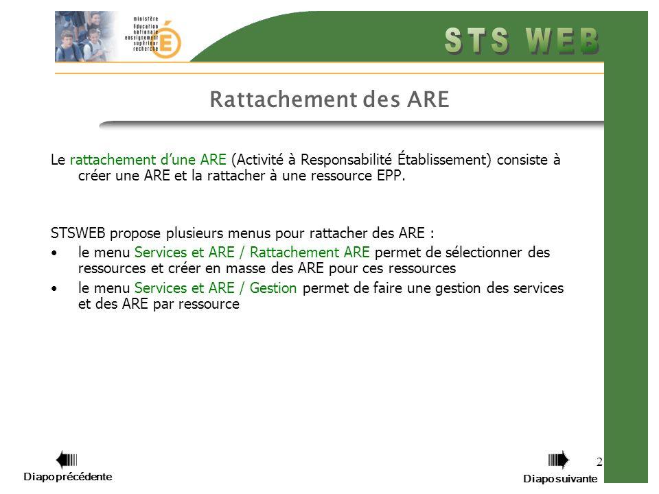 Diapo précédente Diapo suivante 2 Rattachement des ARE Le rattachement dune ARE (Activité à Responsabilité Établissement) consiste à créer une ARE et la rattacher à une ressource EPP.
