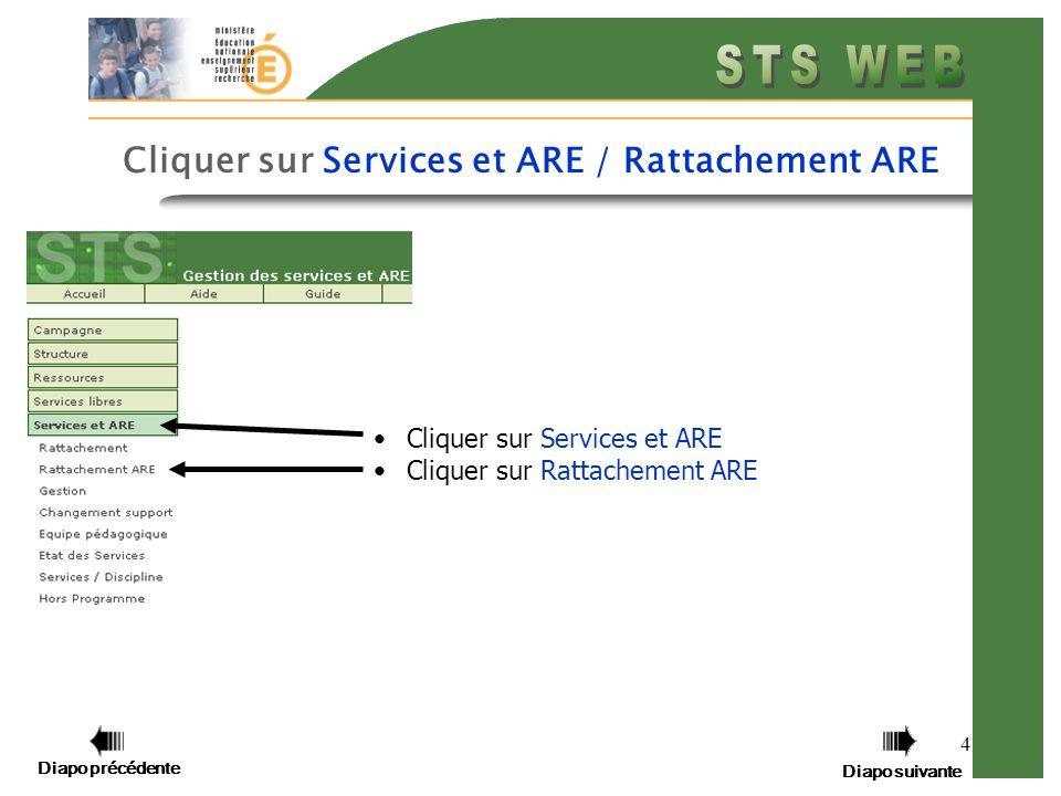 Diapo précédente Diapo suivante 5 Cet écran permet de rattacher les ARE en trois étapes : sélection des ressources (enseignants) définition des ARE à rattacher (type dARE et nombre dheures) rattachement Le résultat saffiche Diapo précédente Diapo suivante