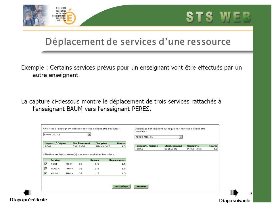 Diapo précédente Diapo suivante 3 Déplacement de services dune ressource Exemple : Certains services prévus pour un enseignant vont être effectués par un autre enseignant.