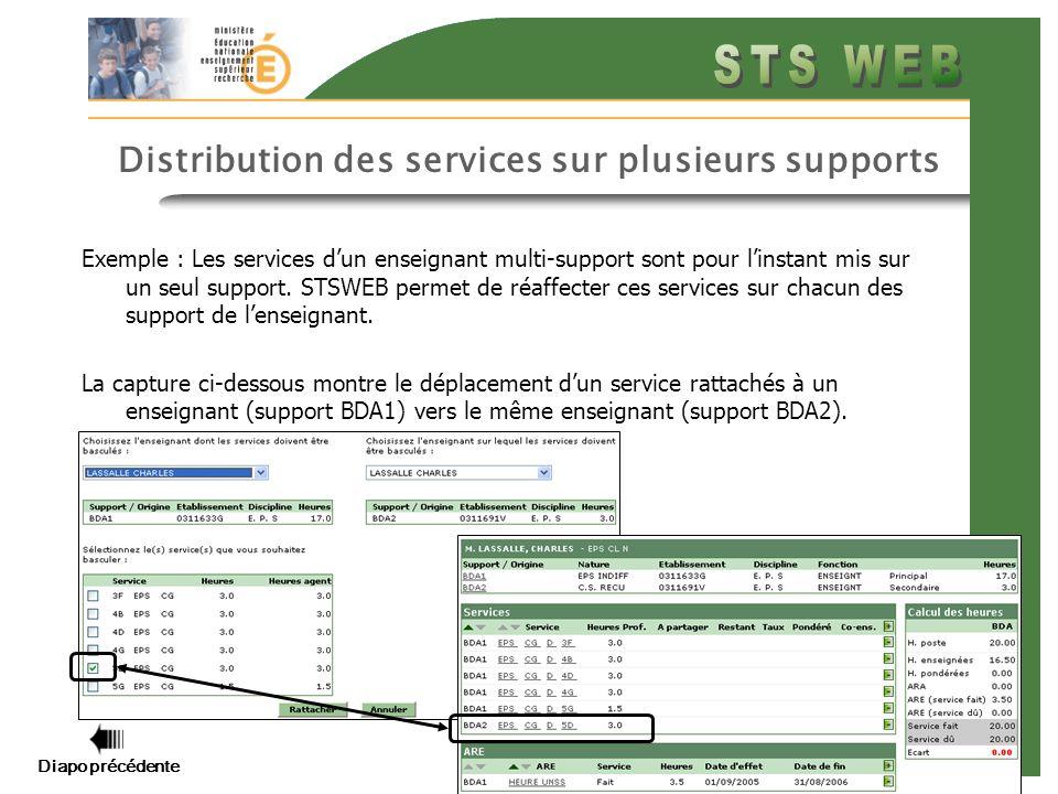 Diapo précédente Diapo suivante 4 Distribution des services sur plusieurs supports Exemple : Les services dun enseignant multi-support sont pour linstant mis sur un seul support.