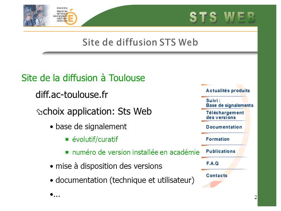 2 Site de diffusion STS Web Site de la diffusion à Toulouse diff.ac-toulouse.fr choix application: Sts Web base de signalement évolutif/curatif numéro de version installée en académie mise à disposition des versions documentation (technique et utilisateur)...