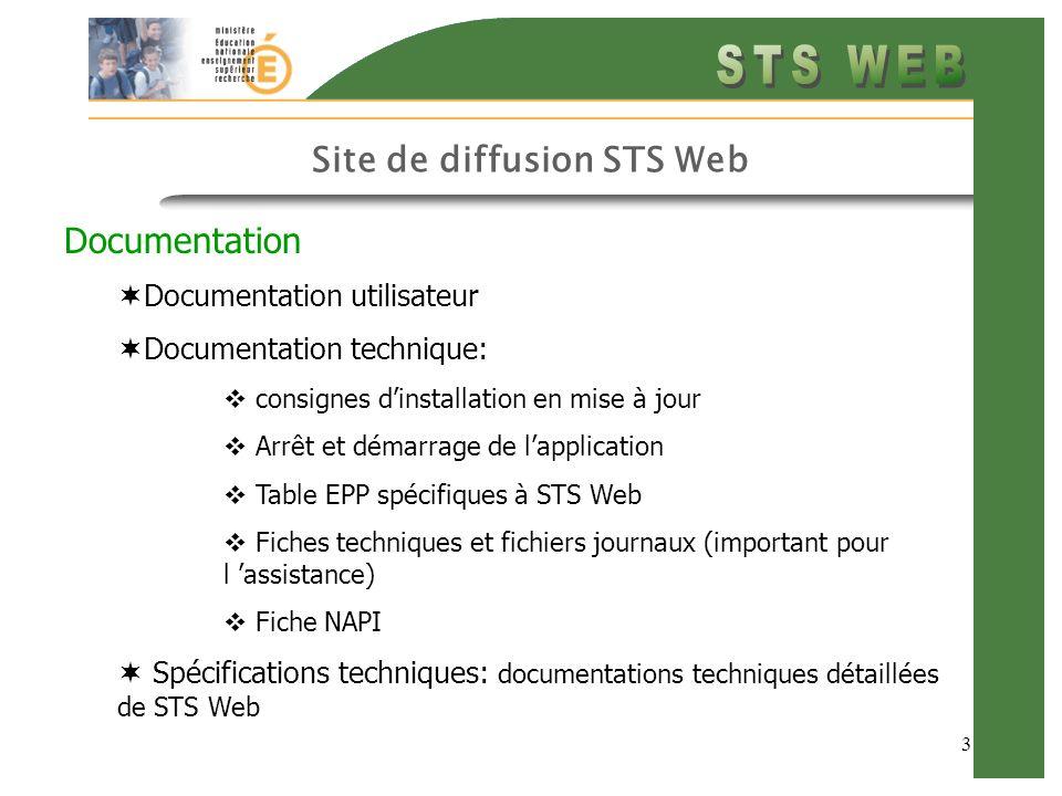 3 Site de diffusion STS Web Documentation Documentation utilisateur Documentation technique: consignes dinstallation en mise à jour Arrêt et démarrage