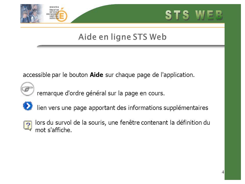 4 Aide en ligne STS Web accessible par le bouton Aide sur chaque page de l'application. remarque d'ordre général sur la page en cours. lien vers une p