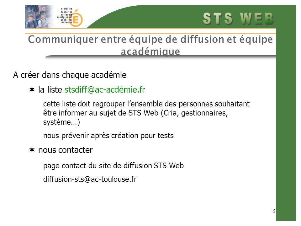 6 Communiquer entre équipe de diffusion et équipe académique A créer dans chaque académie la liste stsdiff@ac-acdémie.fr cette liste doit regrouper le