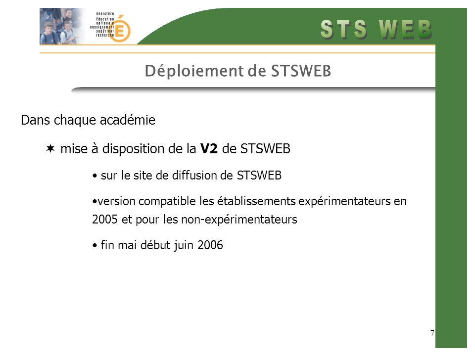 7 Déploiement de STSWEB Dans chaque académie mise à disposition de la V2 de STSWEB sur le site de diffusion de STSWEB version compatible les établissements expérimentateurs en 2005 et pour les non-expérimentateurs fin mai début juin 2006