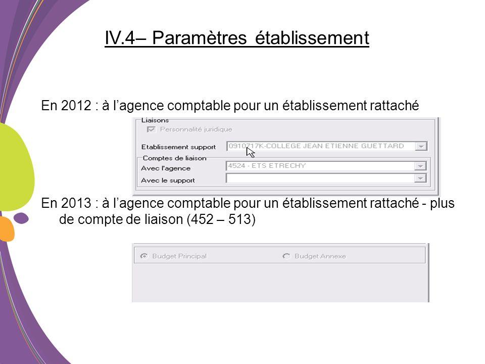 IV.4– Paramètres établissement En 2012 : à lagence comptable pour un établissement rattaché En 2013 : à lagence comptable pour un établissement rattac