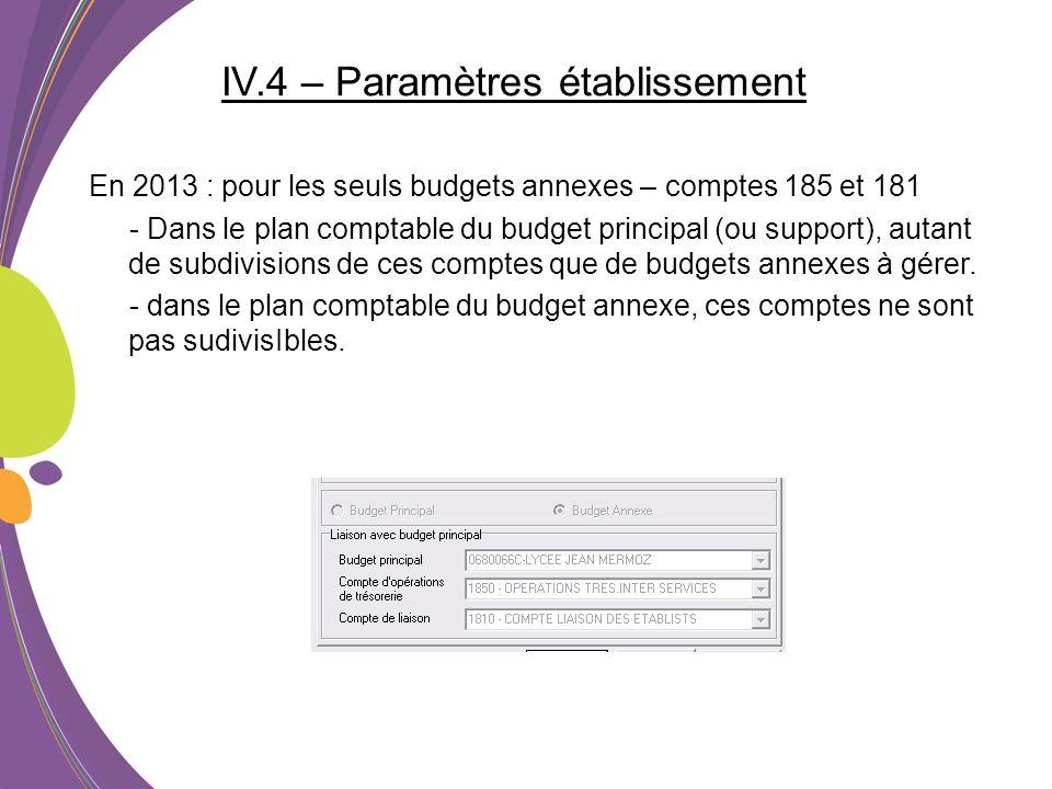 IV.4 – Paramètres établissement En 2013 : pour les seuls budgets annexes – comptes 185 et 181 - Dans le plan comptable du budget principal (ou support