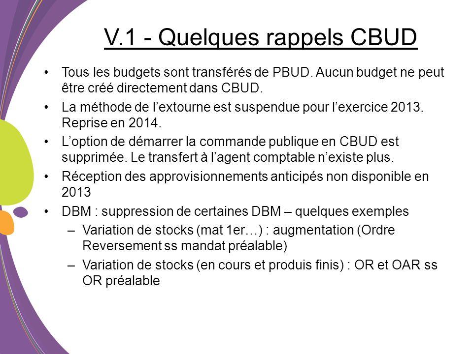 V.1 - Quelques rappels CBUD Tous les budgets sont transférés de PBUD. Aucun budget ne peut être créé directement dans CBUD. La méthode de lextourne es