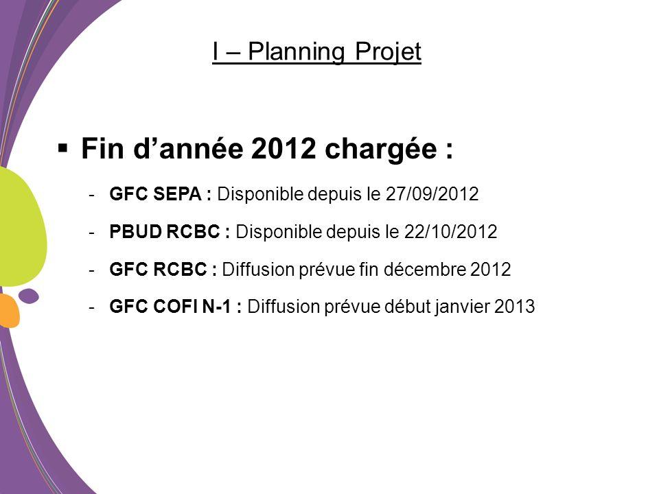 I – Planning Projet Fin dannée 2012 chargée : -GFC SEPA : Disponible depuis le 27/09/2012 -PBUD RCBC : Disponible depuis le 22/10/2012 -GFC RCBC : Dif
