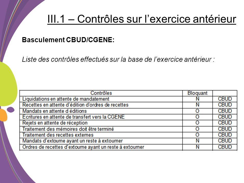 III.1 – Contrôles sur lexercice antérieur (MI) = contrôle effectué uniquement si CBUD et CGENE dans la même implantation