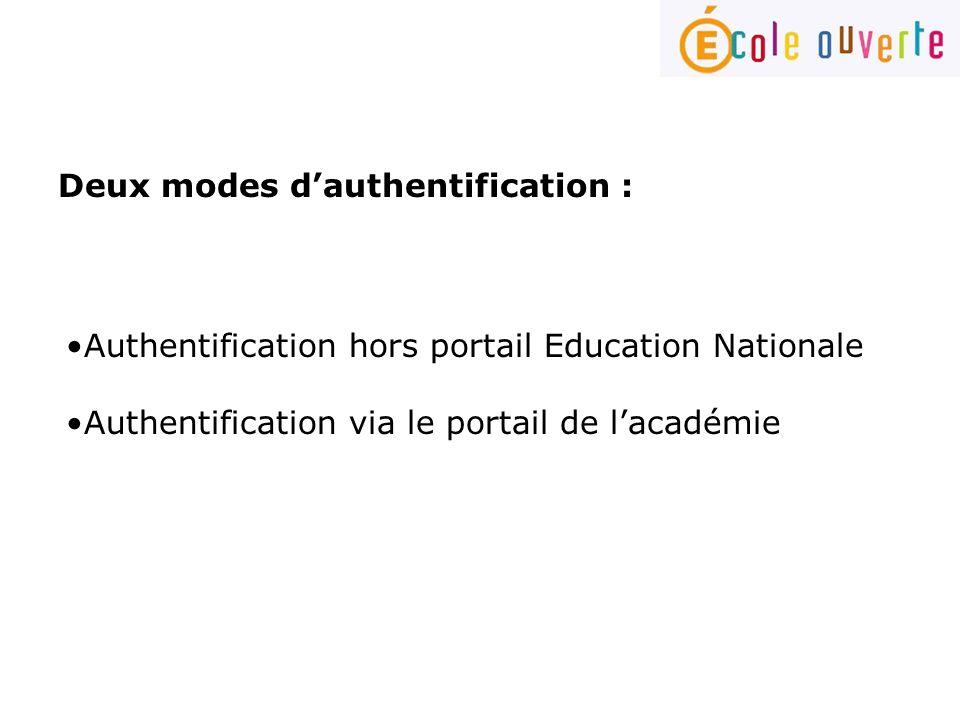 Identifiant : profil utilisateur + n° établissement (ou numéro académie dans le cas du profil académie) Connexion hors portail Education Nationale