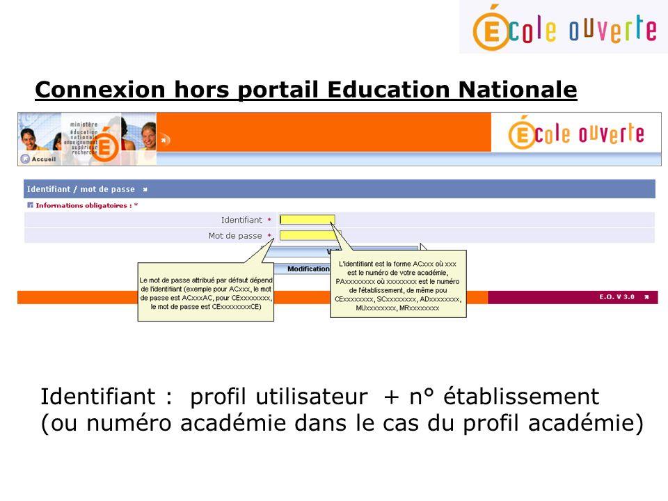 Connexion via le portail Education Nationale