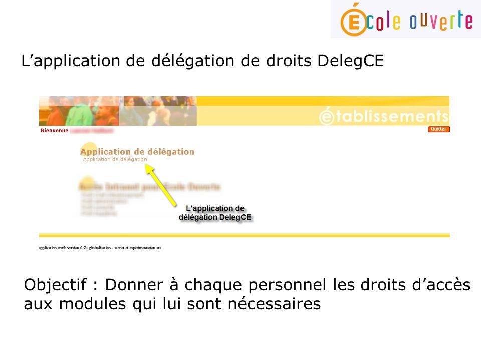 Lapplication de délégation de droits DelegCE Objectif : Donner à chaque personnel les droits daccès aux modules qui lui sont nécessaires