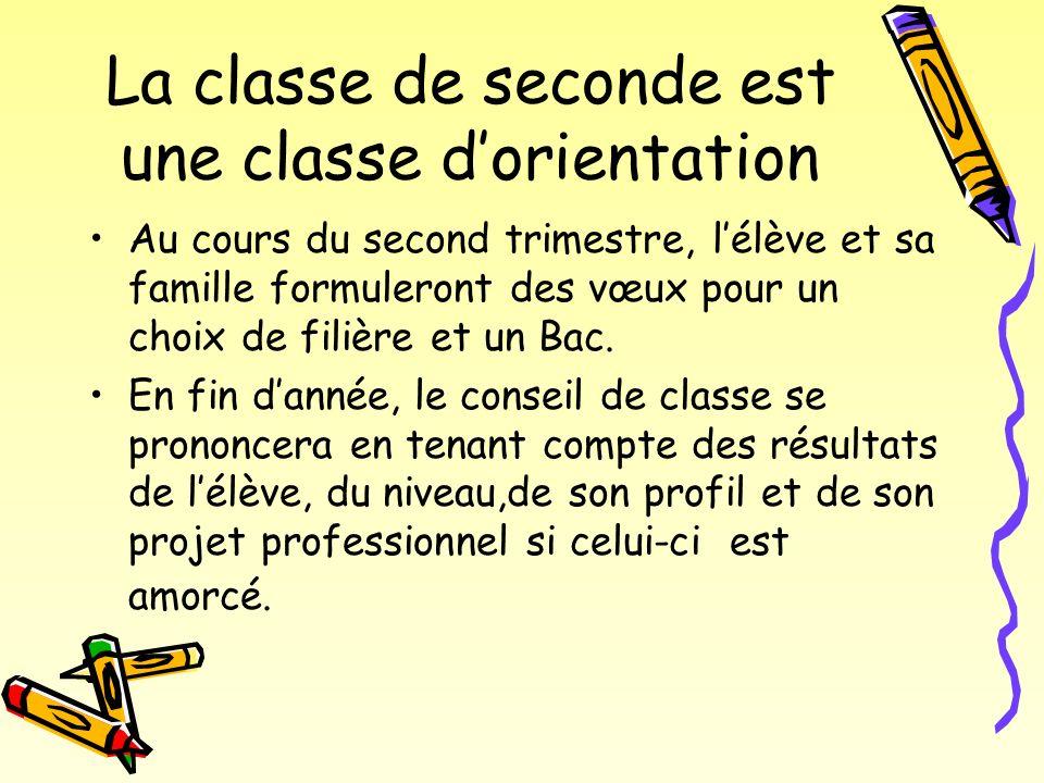 La classe de seconde est une classe dorientation Au cours du second trimestre, lélève et sa famille formuleront des vœux pour un choix de filière et un Bac.