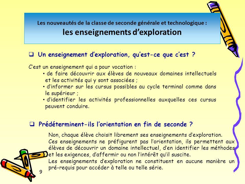9 Les nouveautés de la classe de seconde générale et technologique : les enseignements dexploration Un enseignement dexploration, quest-ce que cest .
