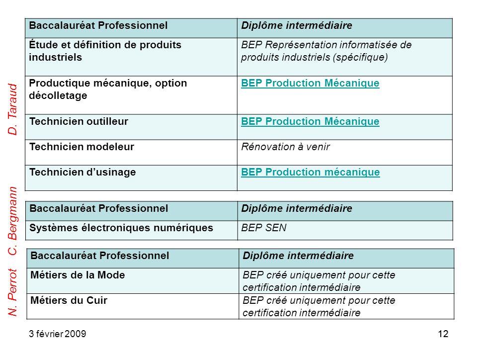 123 février 200912 Baccalauréat ProfessionnelDiplôme intermédiaire Étude et définition de produits industriels BEP Représentation informatisée de prod