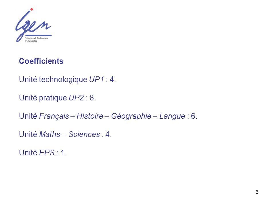 5 Coefficients Unité technologique UP1 : 4. Unité pratique UP2 : 8. Unité Français – Histoire – Géographie – Langue : 6. Unité Maths – Sciences : 4. U