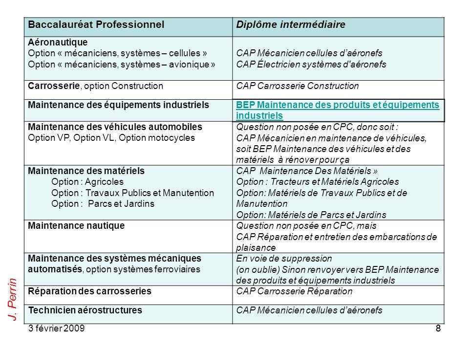 8 8 Baccalauréat ProfessionnelDiplôme intermédiaire Aéronautique Option « mécaniciens, systèmes – cellules » Option « mécaniciens, systèmes – avioniqu