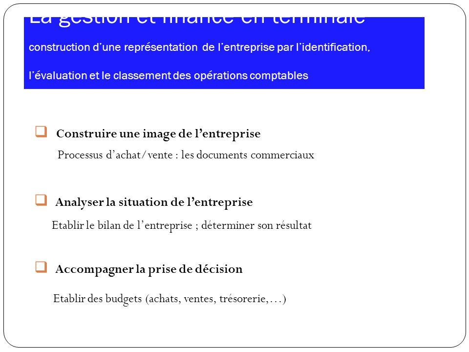 La gestion et finance en terminale construction dune représentation de lentreprise par lidentification, lévaluation et le classement des opérations co