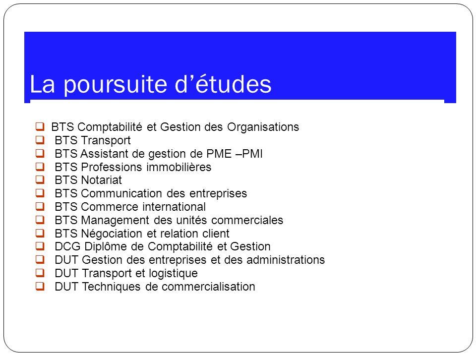 La poursuite détudes BTS Comptabilité et Gestion des Organisations BTS Transport BTS Assistant de gestion de PME –PMI BTS Professions immobilières BTS