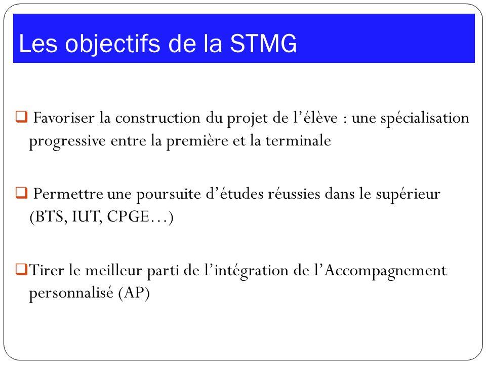 Les objectifs de la STMG Favoriser la construction du projet de lélève : une spécialisation progressive entre la première et la terminale Permettre un