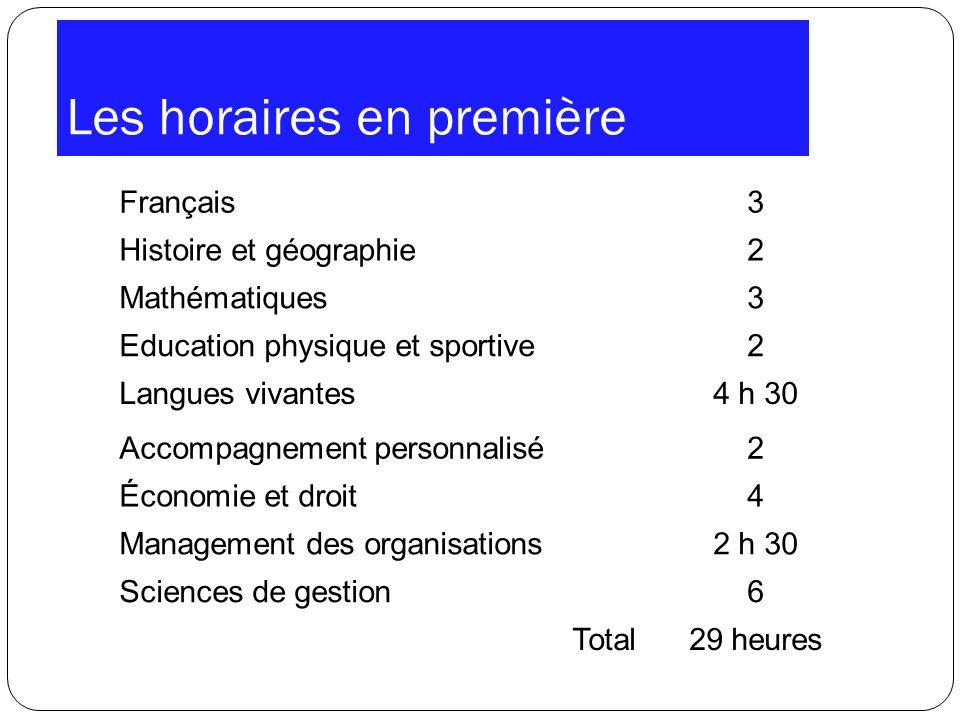 Les horaires en première Français3 Histoire et géographie2 Mathématiques3 Education physique et sportive2 Langues vivantes4 h 30 Accompagnement person
