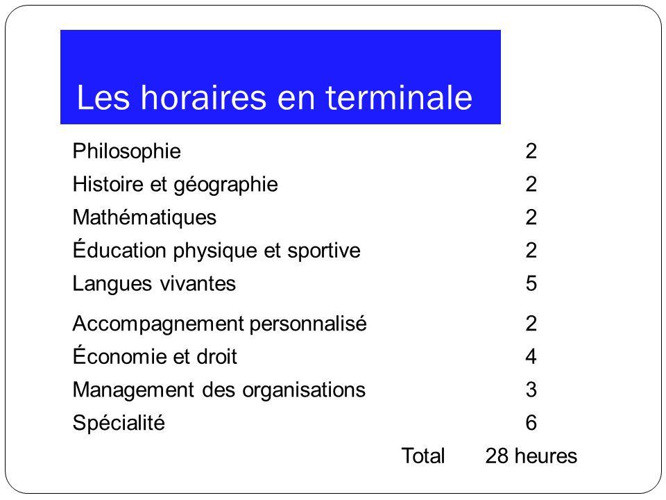 Les horaires en terminale Philosophie2 Histoire et géographie2 Mathématiques2 Éducation physique et sportive2 Langues vivantes5 Accompagnement personn