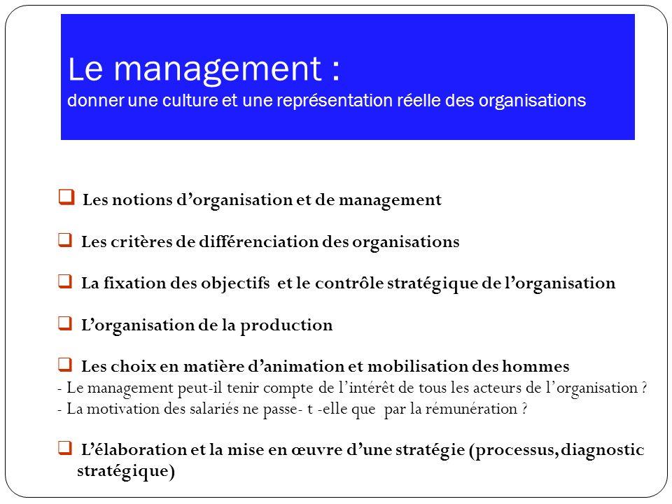 L e management : donner une culture et une représentation réelle des organisations Les notions dorganisation et de management Les critères de différen