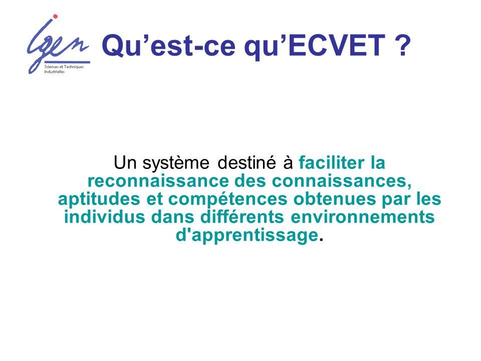 Quest-ce quECVET ? Un système destiné à faciliter la reconnaissance des connaissances, aptitudes et compétences obtenues par les individus dans différ