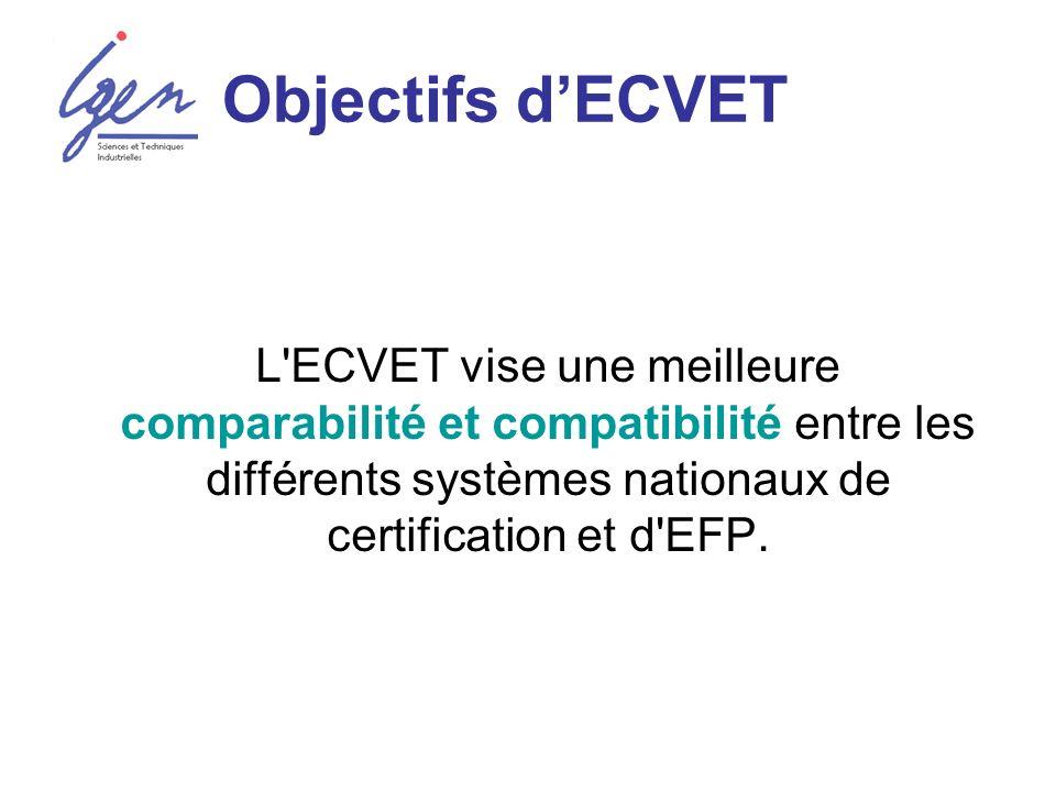 Objectifs dECVET L'ECVET vise une meilleure comparabilité et compatibilité entre les différents systèmes nationaux de certification et d'EFP.
