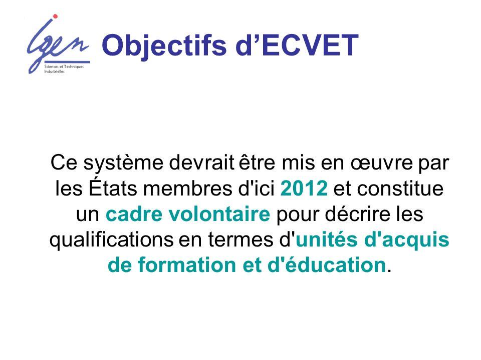 Objectifs dECVET Ce système devrait être mis en œuvre par les États membres d ici 2012 et constitue un cadre volontaire pour décrire les qualifications en termes d unités d acquis de formation et d éducation.