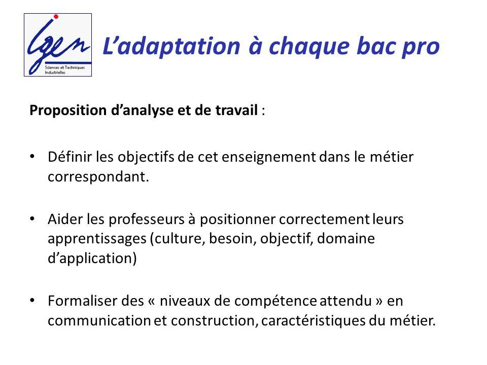 Ladaptation à chaque bac pro Proposition danalyse et de travail : Définir les objectifs de cet enseignement dans le métier correspondant.